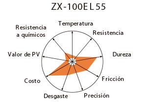 100el55