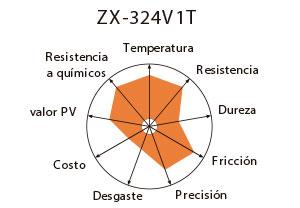 324v1t