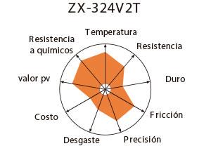 324v2t
