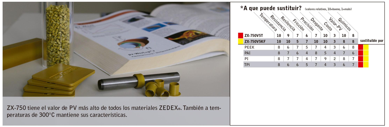 ZX-750